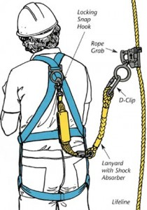 Fall Arrest Systems: Maintenance, Inspections & Clification ...